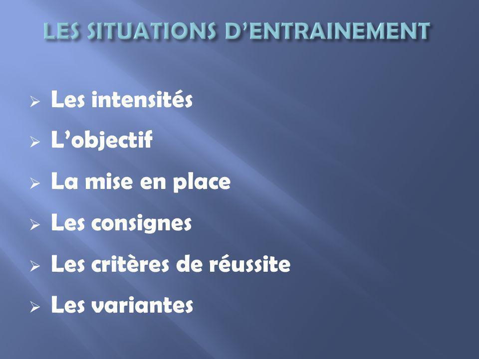 LES SITUATIONS D'ENTRAINEMENT