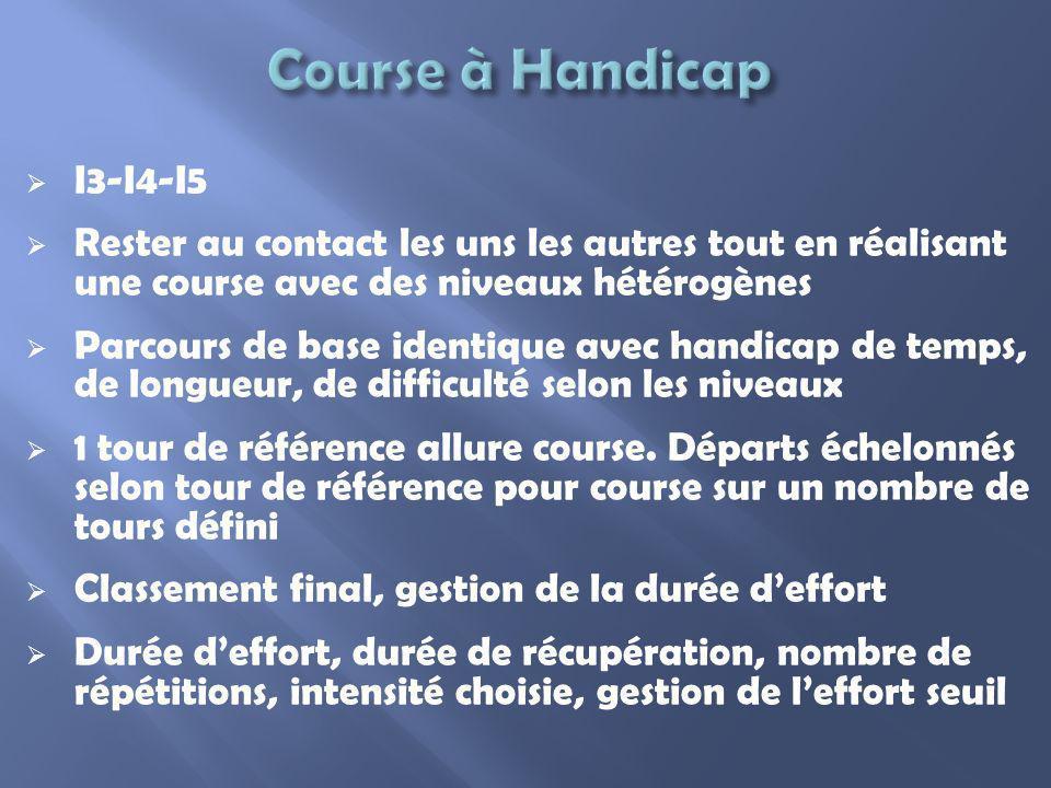 Course à Handicap I3-I4-I5