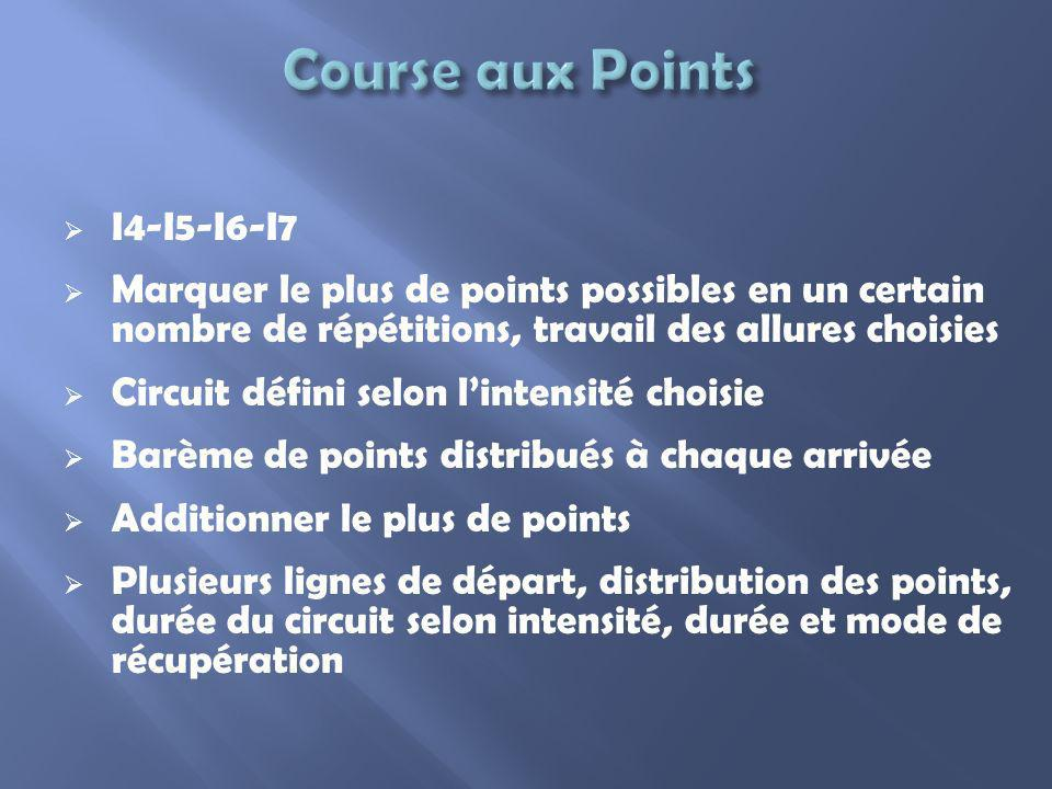 Course aux Points I4-I5-I6-I7