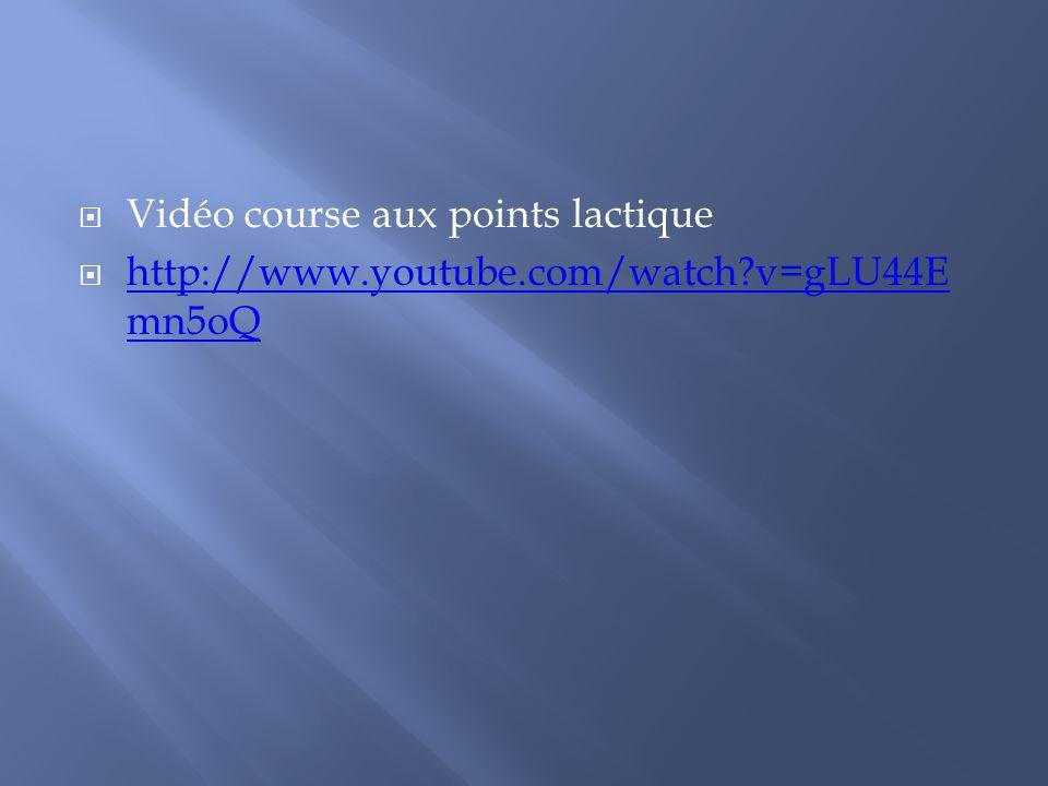 Vidéo course aux points lactique