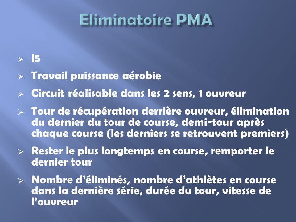 Eliminatoire PMA I5 Travail puissance aérobie