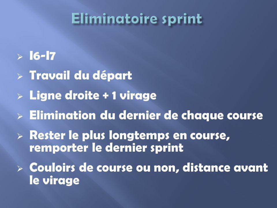 Eliminatoire sprint I6-I7 Travail du départ Ligne droite + 1 virage