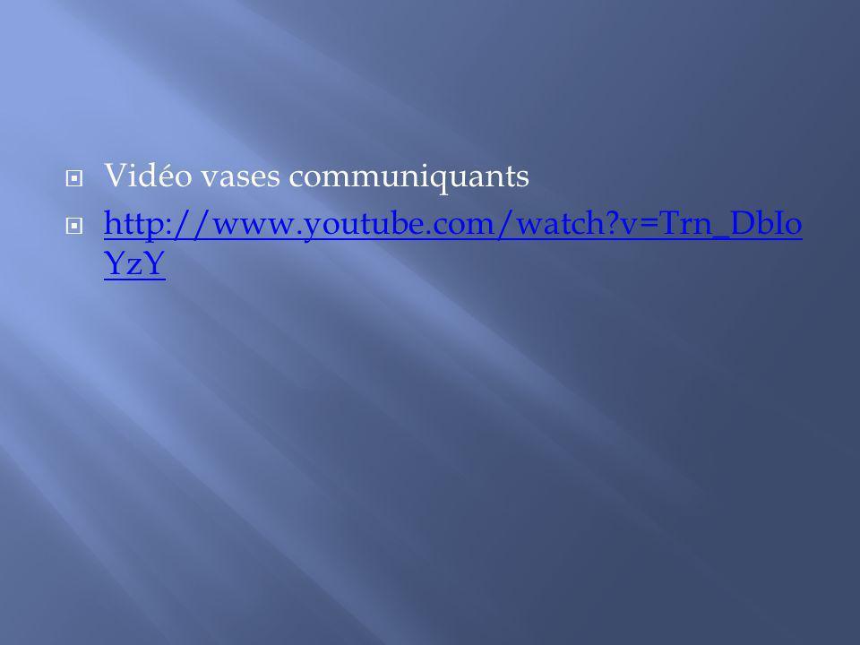 Vidéo vases communiquants