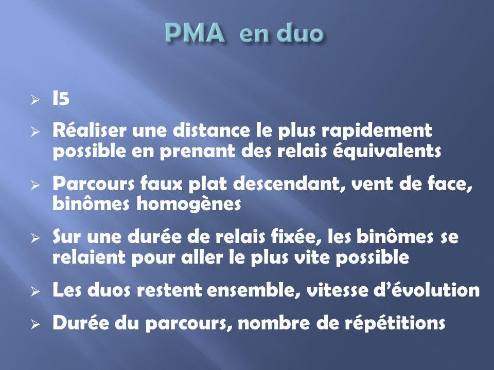 PMA en duo I5. Réaliser une distance le plus rapidement possible en prenant des relais équivalents.