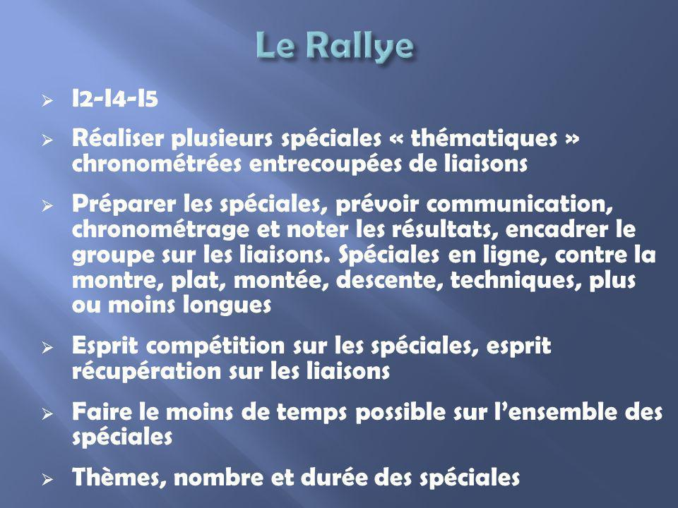 Le Rallye I2-I4-I5. Réaliser plusieurs spéciales « thématiques » chronométrées entrecoupées de liaisons.