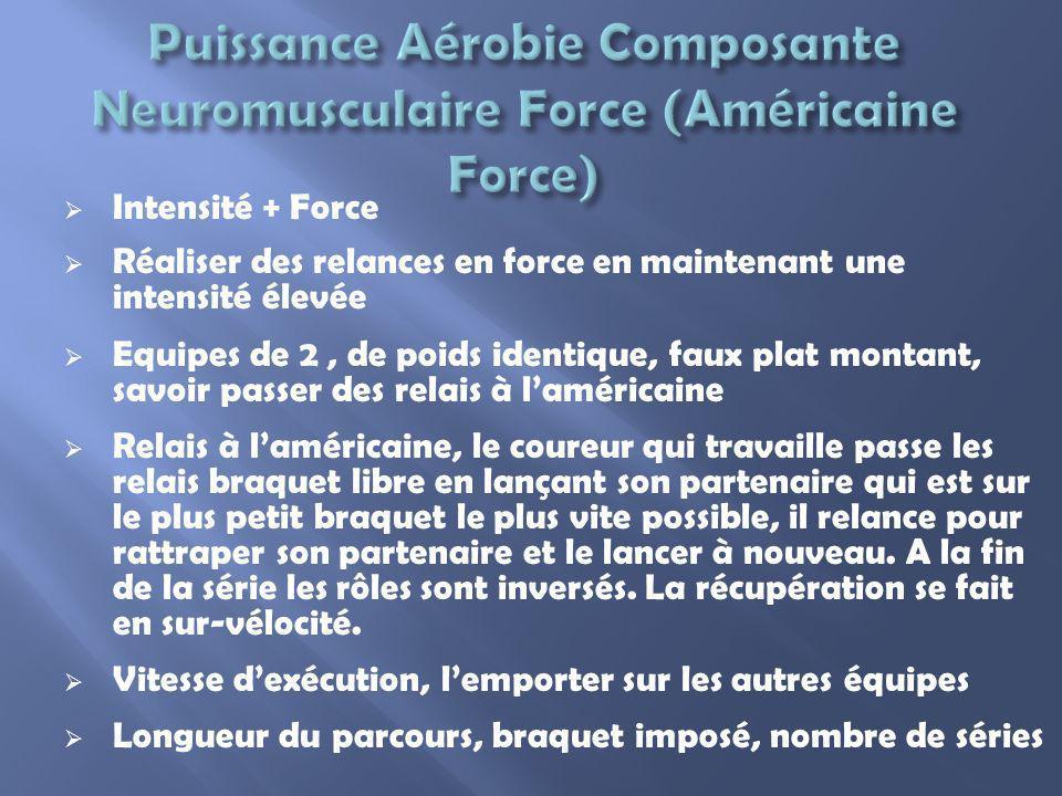 Puissance Aérobie Composante Neuromusculaire Force (Américaine Force)