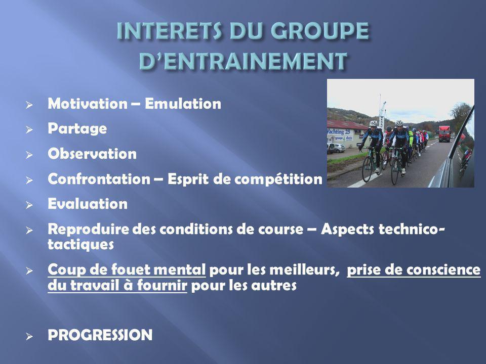 INTERETS DU GROUPE D'ENTRAINEMENT