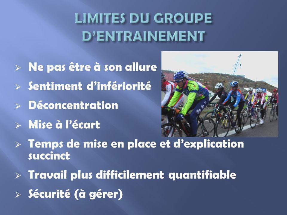 LIMITES DU GROUPE D'ENTRAINEMENT