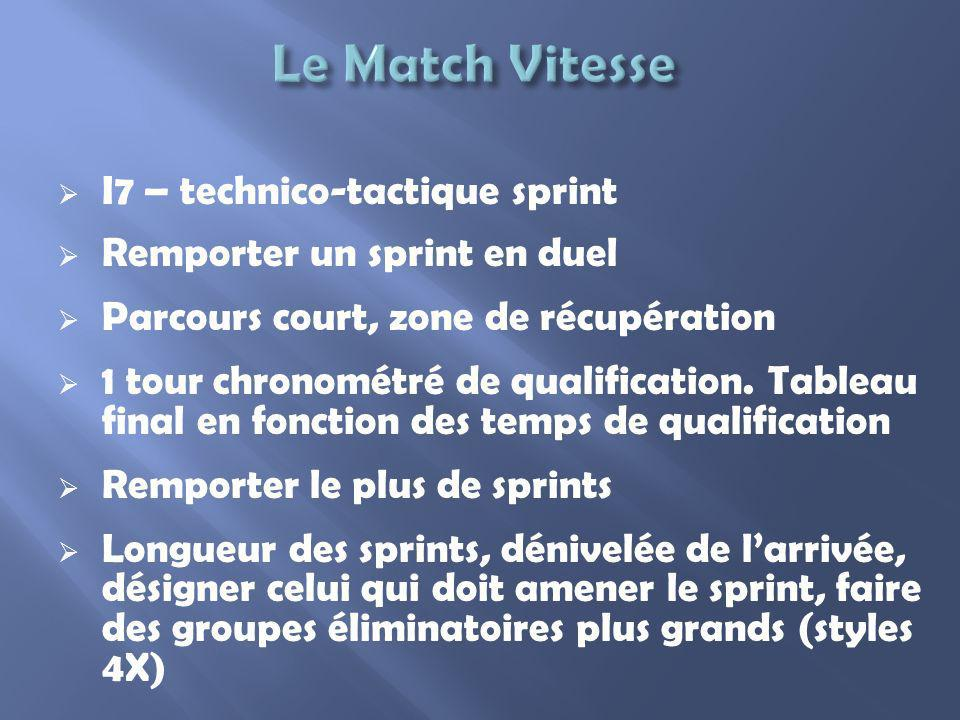 Le Match Vitesse I7 – technico-tactique sprint