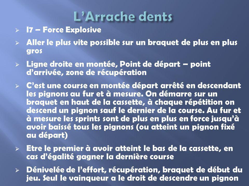 L'Arrache dents I7 – Force Explosive