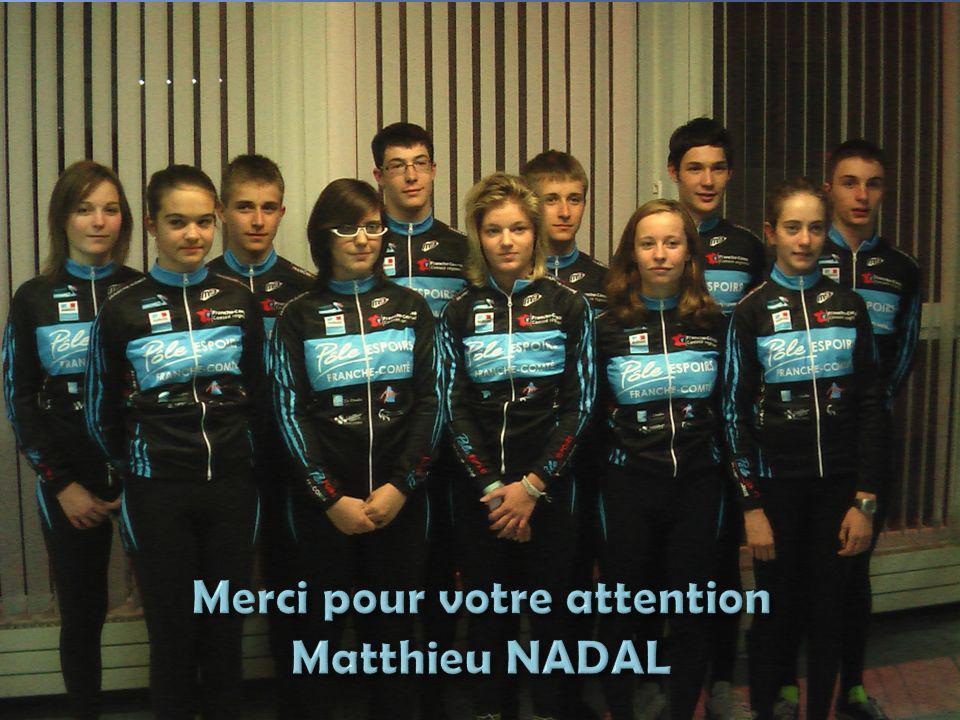 Merci pour votre attention Matthieu NADAL