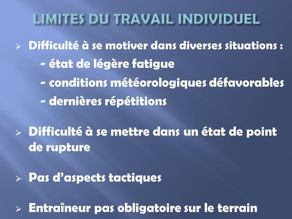 LIMITES DU TRAVAIL INDIVIDUEL