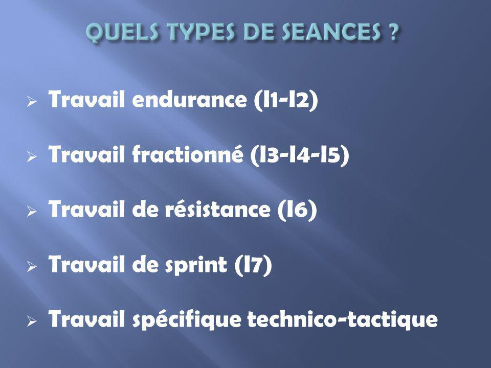 QUELS TYPES DE SEANCES Travail endurance (I1-I2)