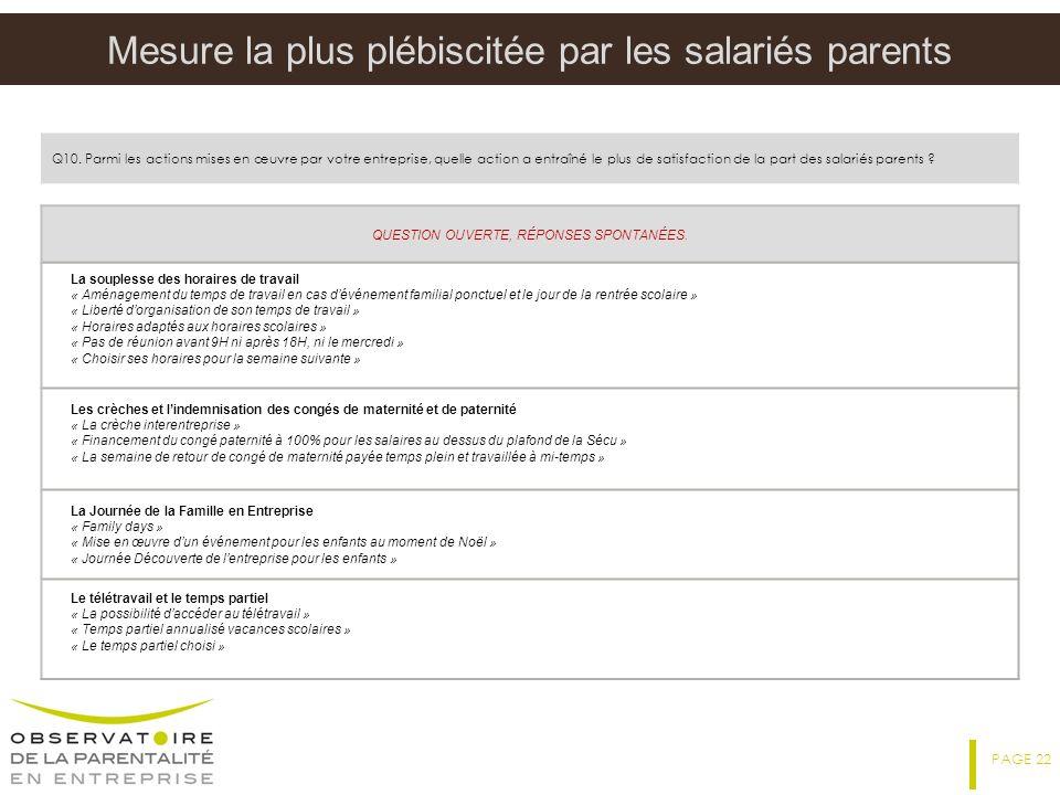 Mesure la plus plébiscitée par les salariés parents