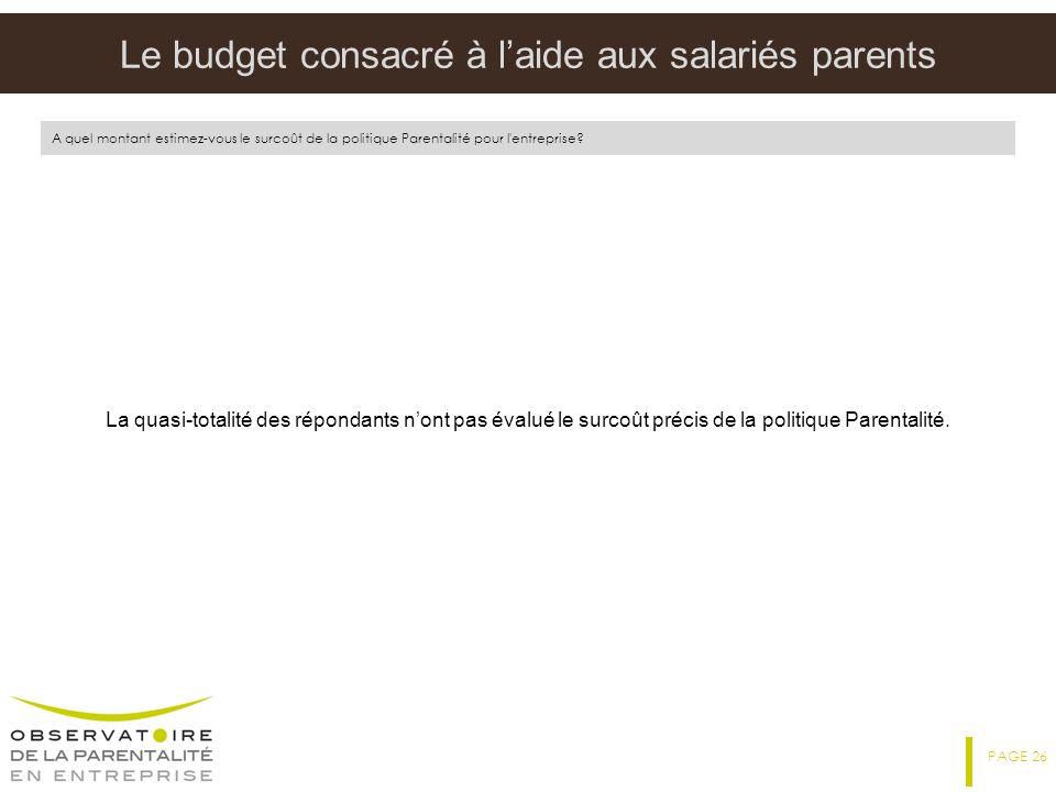 Le budget consacré à l'aide aux salariés parents
