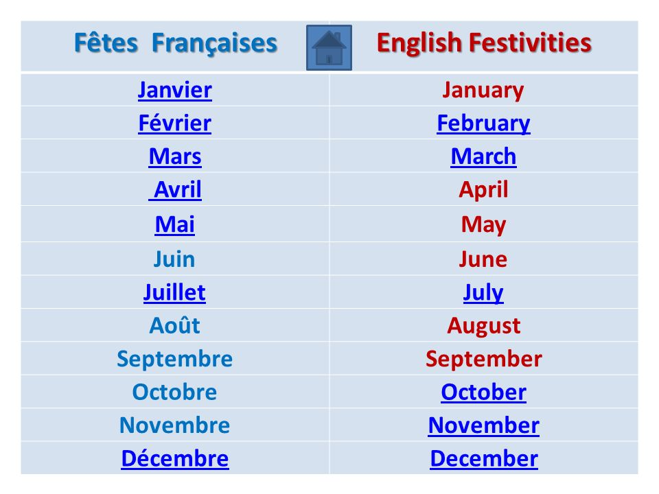 Fêtes Françaises English Festivities