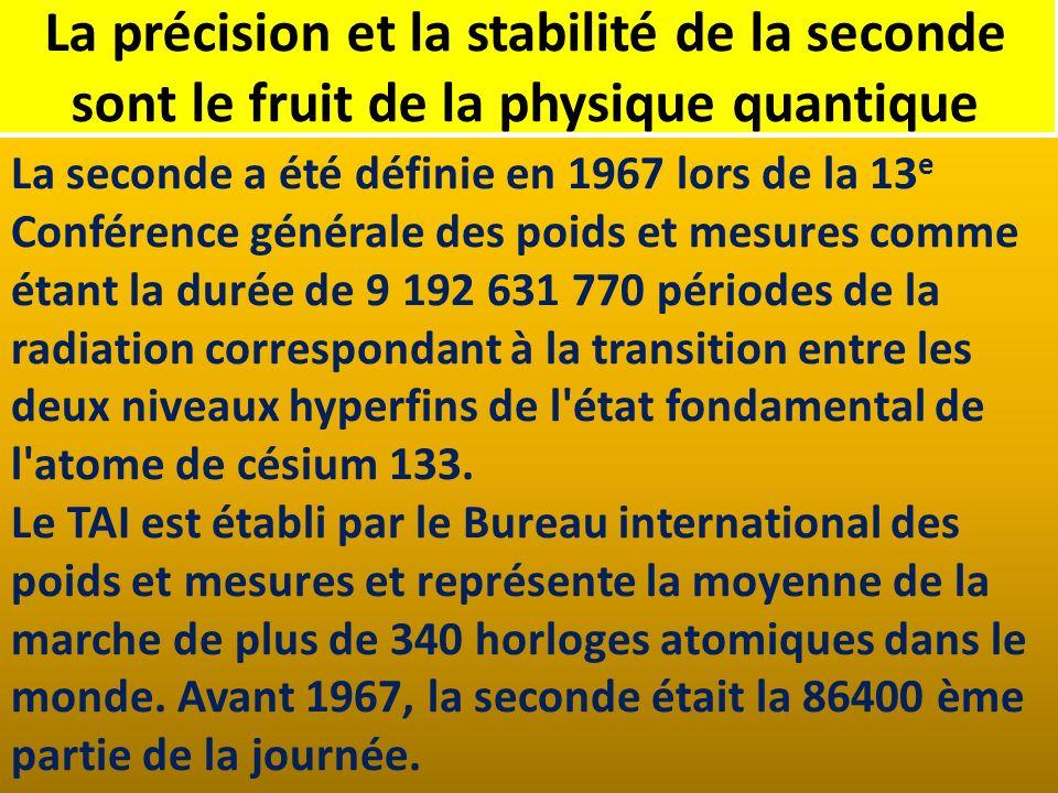 La précision et la stabilité de la seconde sont le fruit de la physique quantique
