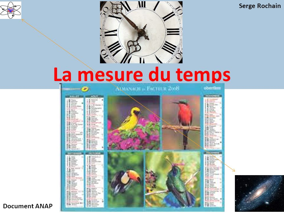 Serge Rochain La mesure du temps . Document ANAP