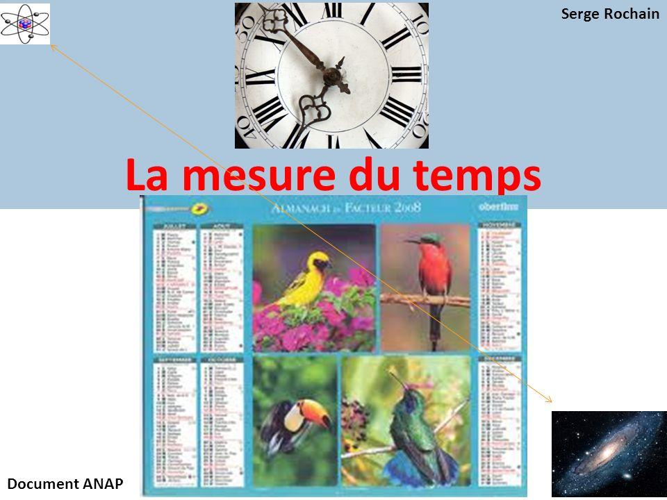 Serge Rochain La mesure du temps . Document ANAP
