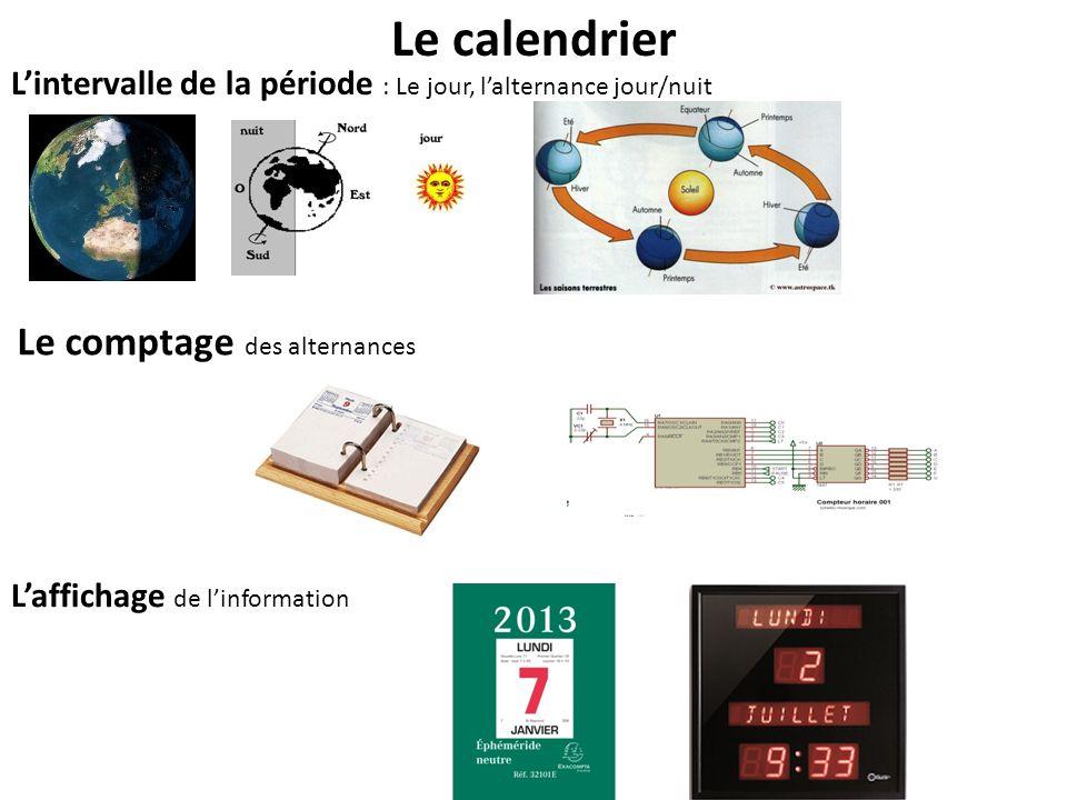 Le calendrier Le comptage des alternances