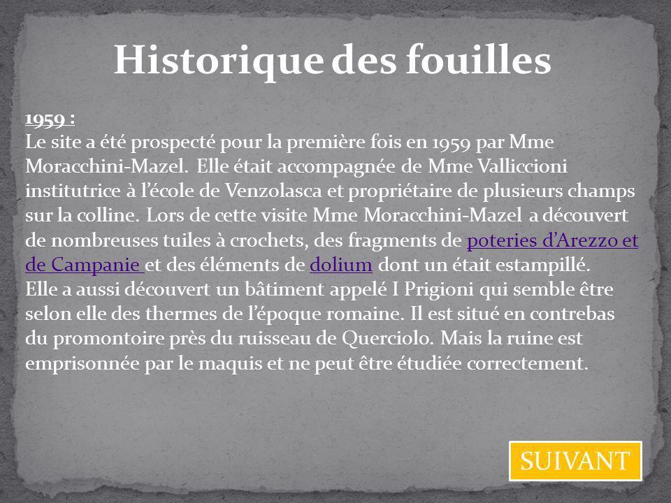 Historique des fouilles