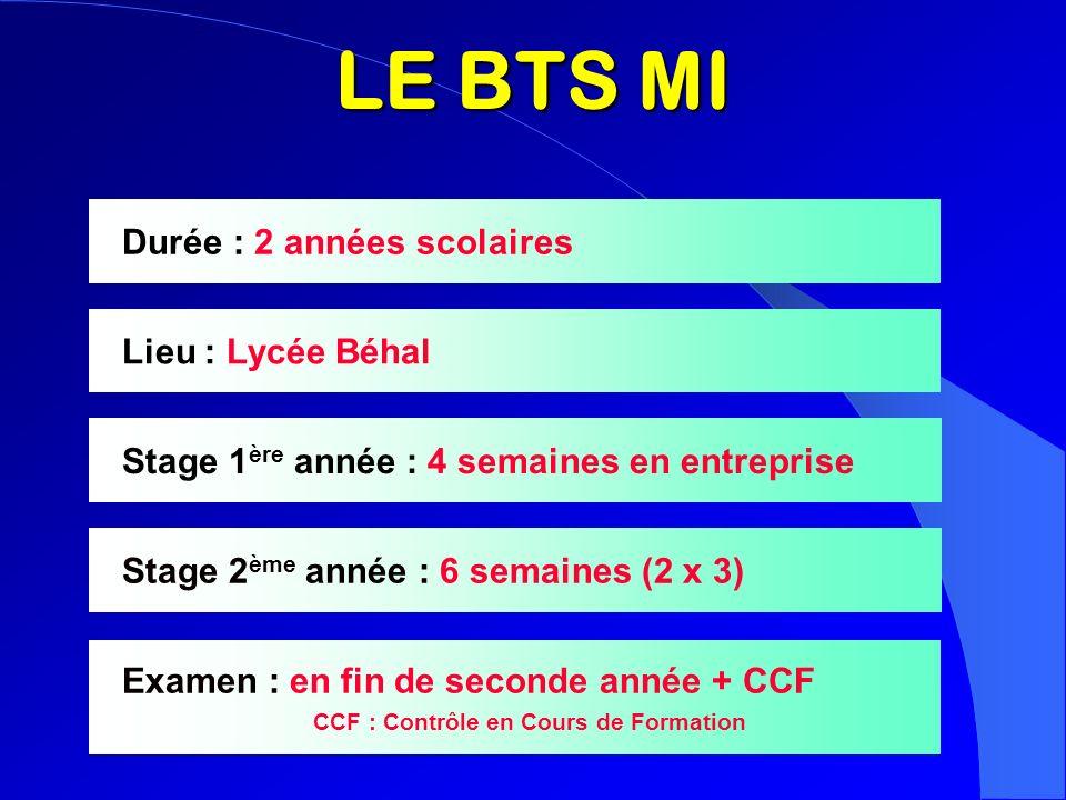 LE BTS MI Durée : 2 années scolaires Lieu : Lycée Béhal