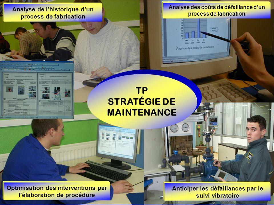 TP STRATÉGIE DE MAINTENANCE