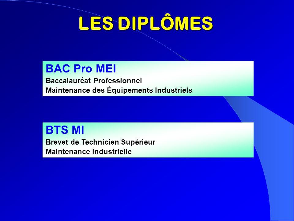 LES DIPLÔMES BAC Pro MEI BTS MI Baccalauréat Professionnel