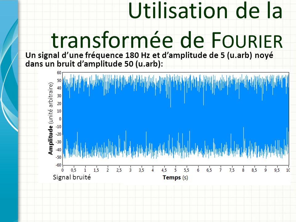 Utilisation de la transformée de Fourier