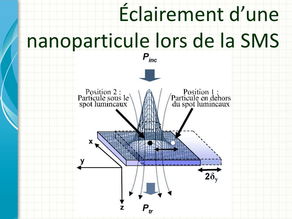 Éclairement d'une nanoparticule lors de la SMS