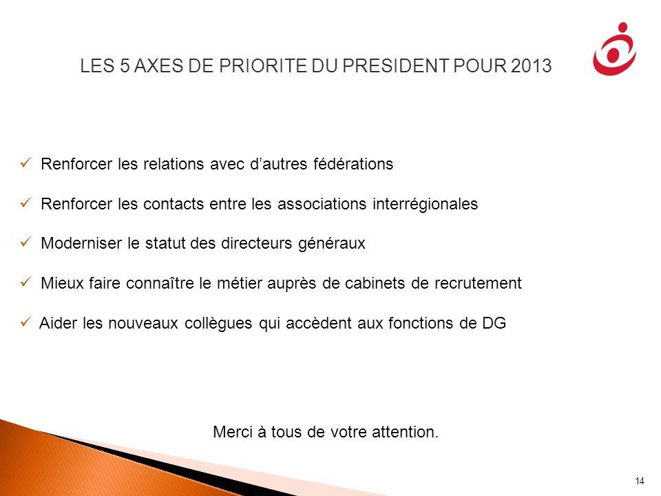 LES 5 AXES DE PRIORITE DU PRESIDENT POUR 2013