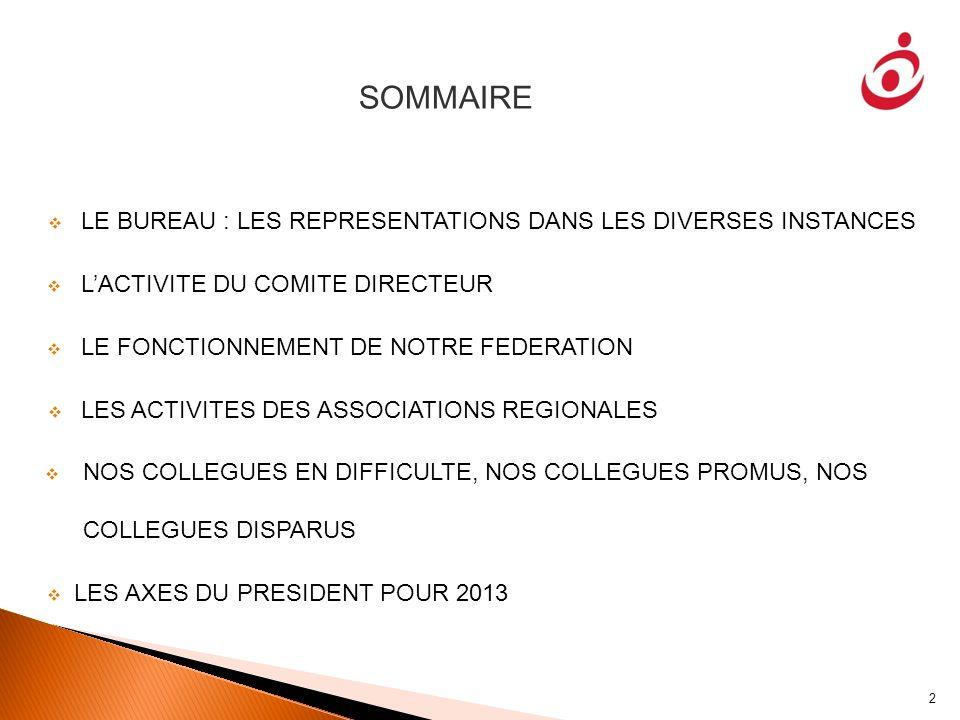 SOMMAIRE LE BUREAU : LES REPRESENTATIONS DANS LES DIVERSES INSTANCES