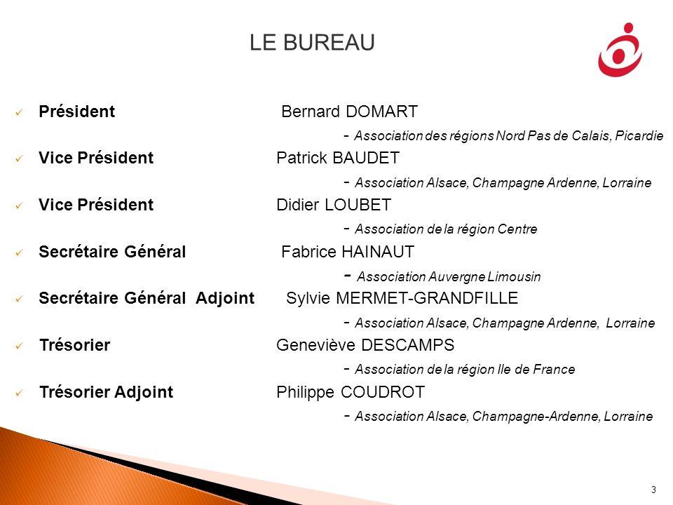 LE BUREAU Président Bernard DOMART