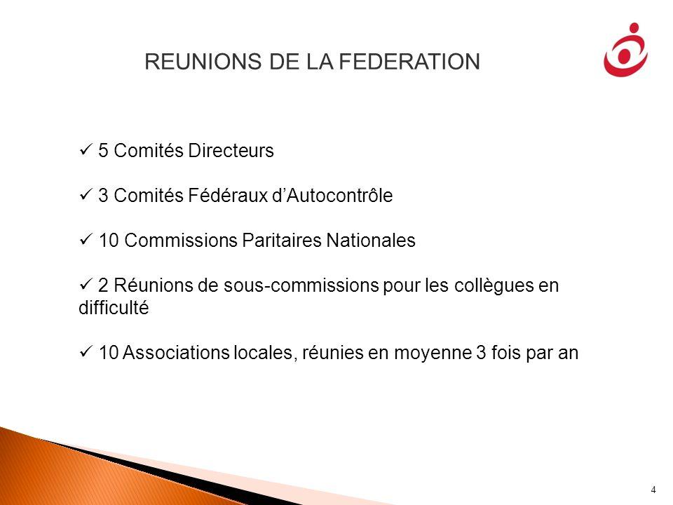 REUNIONS DE LA FEDERATION