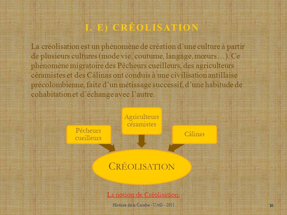 Créolisation i. E) Créolisation