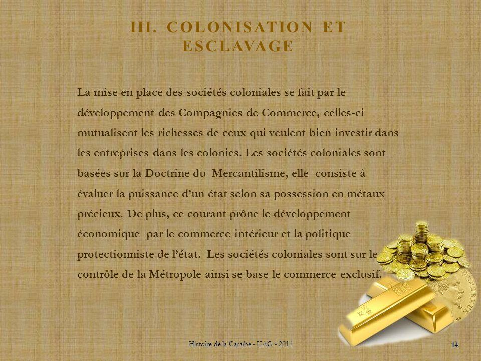 III. Colonisation et esclavage