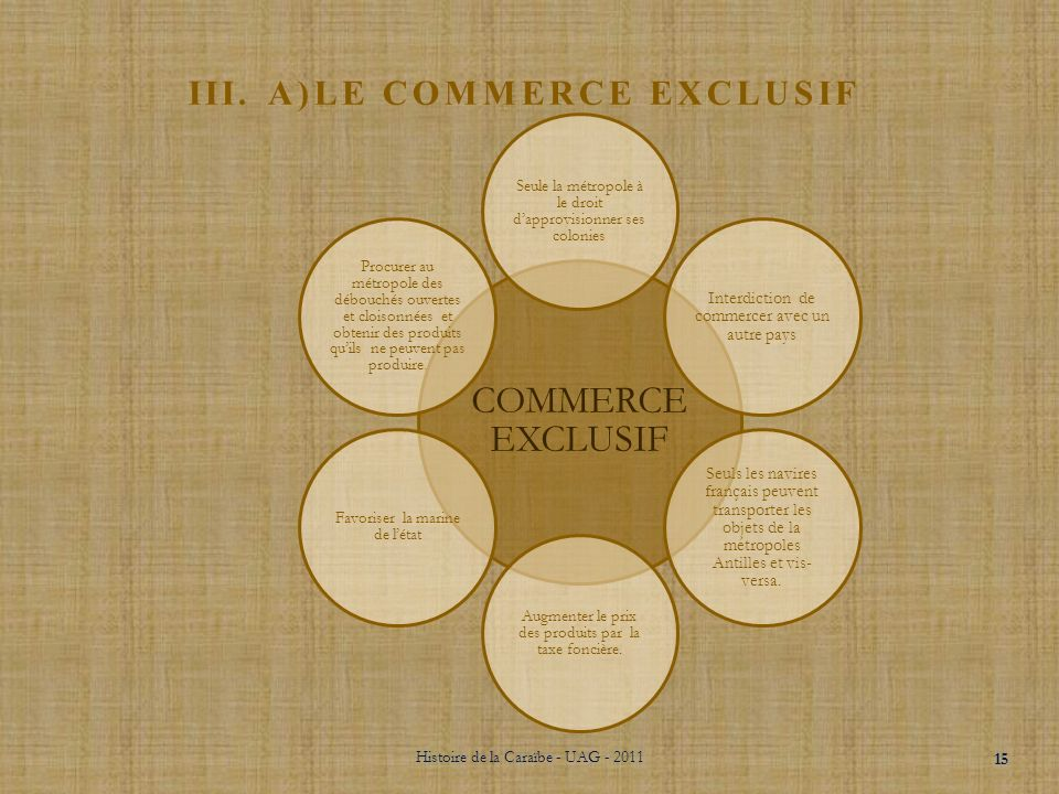 III. A)le commerce exclusif