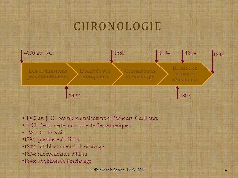CHRONOLOGIELes civilisations précolombiennes. L'arrivée des Européens. Colonisation et esclavage. Remise en cause et résistances.