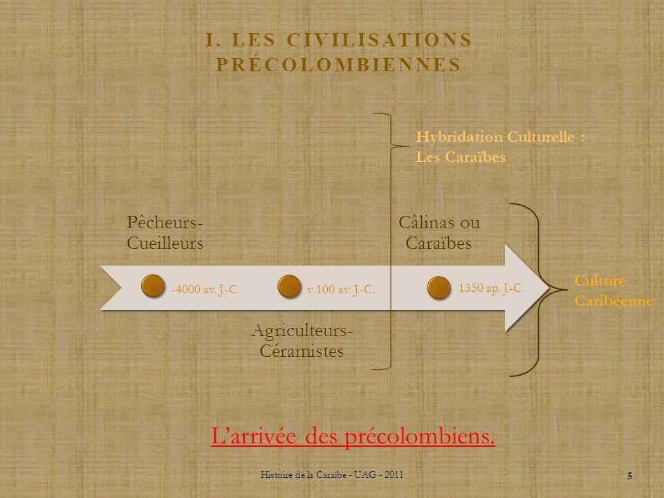 i. LES Civilisations Précolombiennes