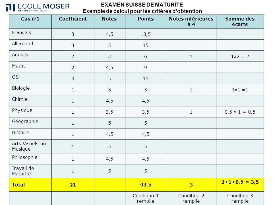 Exemple de calcul pour les critères d'obtention