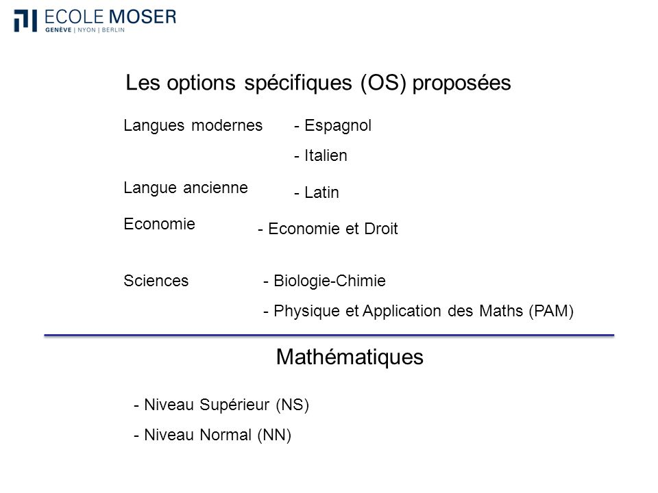 Les options spécifiques (OS) proposées