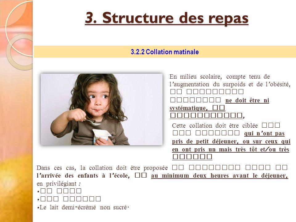 3. Structure des repas 3.2.2 Collation matinale