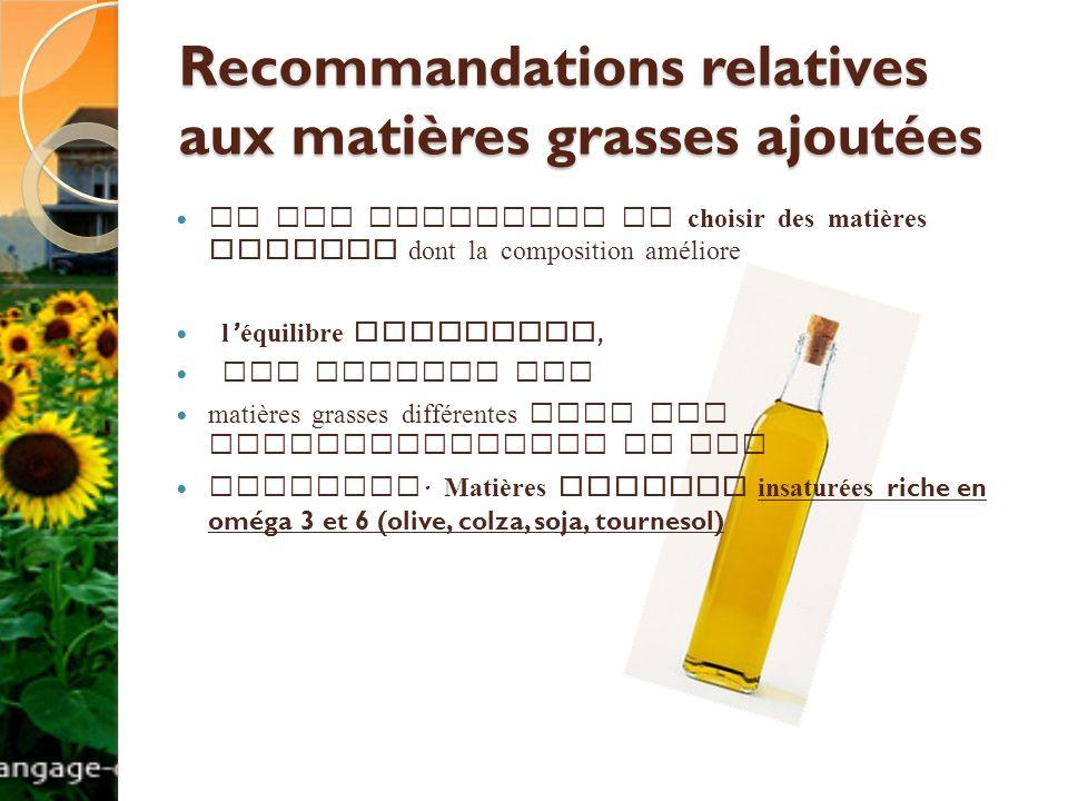 Recommandations relatives aux matières grasses ajoutées