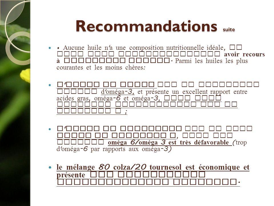 Recommandations suite