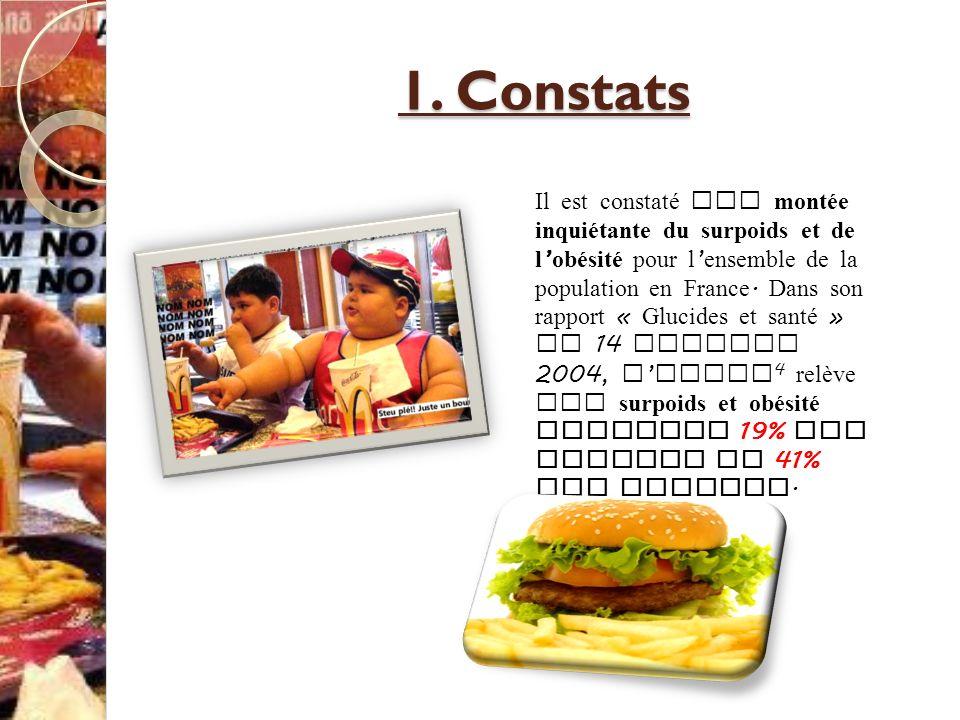 1. Constats