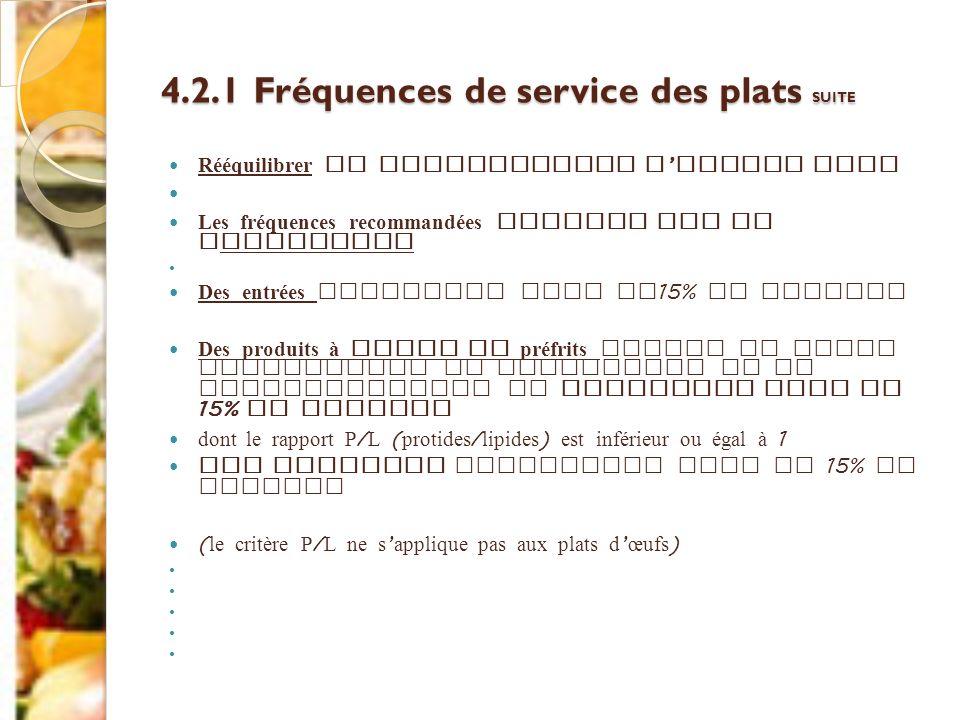 4.2.1 Fréquences de service des plats SUITE