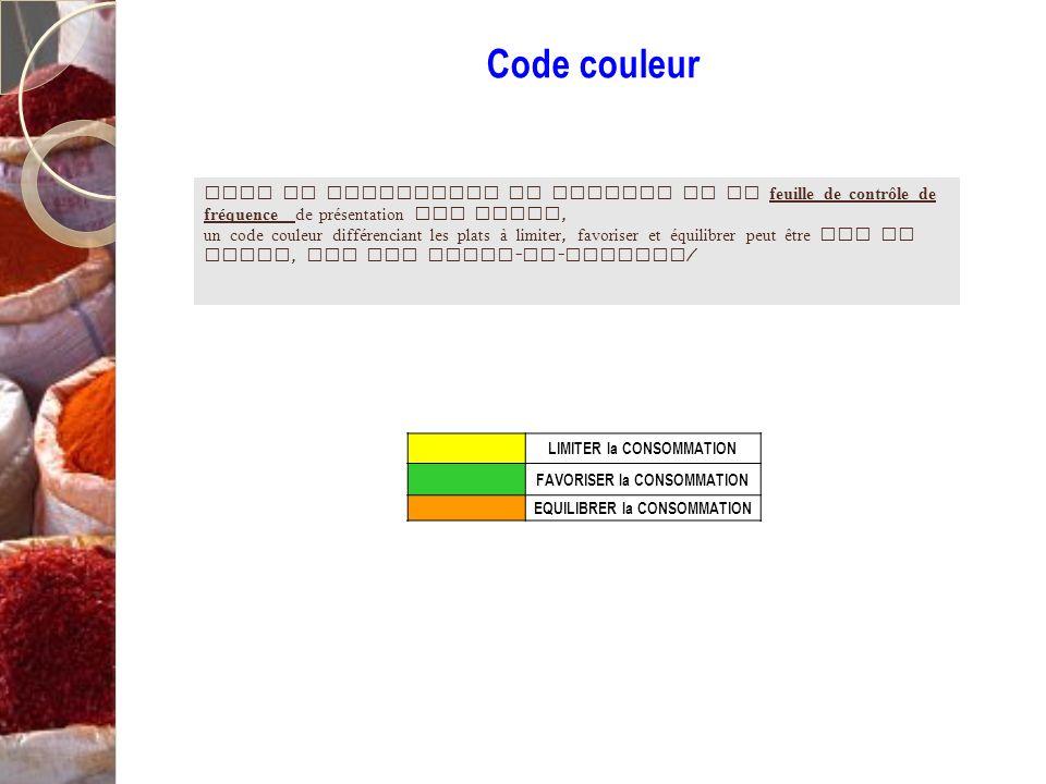 Code couleur Afin de simplifier la lecture de la feuille de contrôle de fréquence de présentation des plats,
