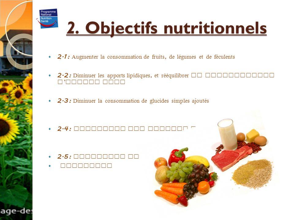 2. Objectifs nutritionnels