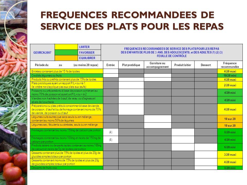 FREQUENCES RECOMMANDEES DE SERVICE DES PLATS POUR LES REPAS
