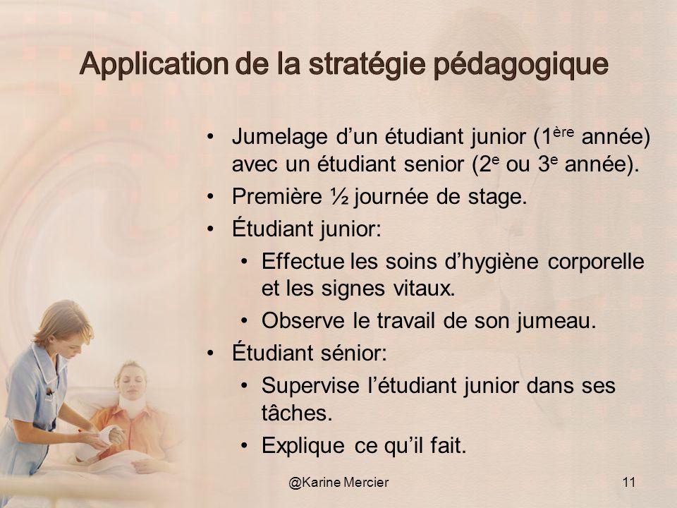 Application de la stratégie pédagogique